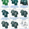 ShareASale, Make-A-Page, Product Feed, shop, HTML, tools, store, Philadelphia Eagles, Fanatics