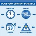 Prep Your Blog for Super Bowl Traffic!
