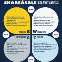 shareasaleblogswotanalysis_53615_l.jpg
