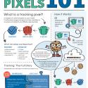 Back to Basics: Tracking Pixels 101