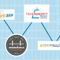 ShareASale ThinkTank: 10 Years of New Ideas and Partnerships